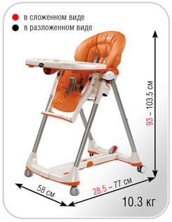 Размеры Детского стульчика для кормления Peg Perego Diner