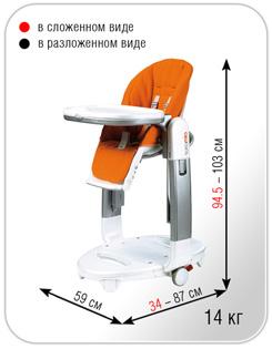 Размеры стульчика для кормления Peg-Perego Tatamia Black Licorice